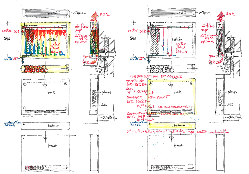 Original concept drawings of the HCCV19 as drawn by Jon Kristinsson showing heating, cooling and ventilation modes.